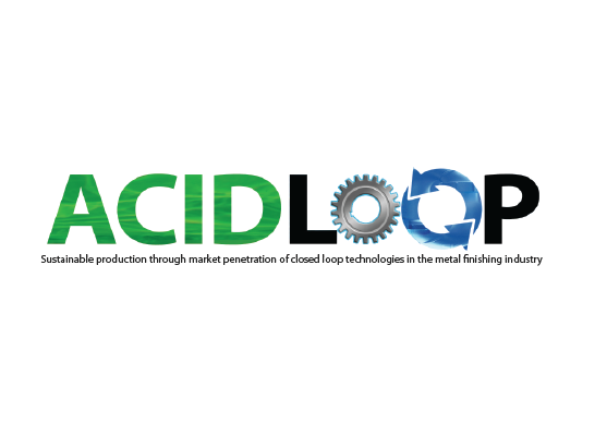 ACIDLOOP